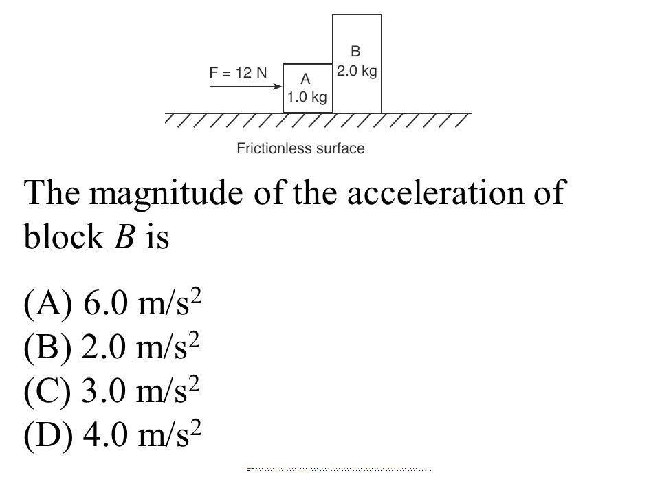 The magnitude of the acceleration of block B is (A) 6.0 m/s 2 (B) 2.0 m/s 2 (C) 3.0 m/s 2 (D) 4.0 m/s 2