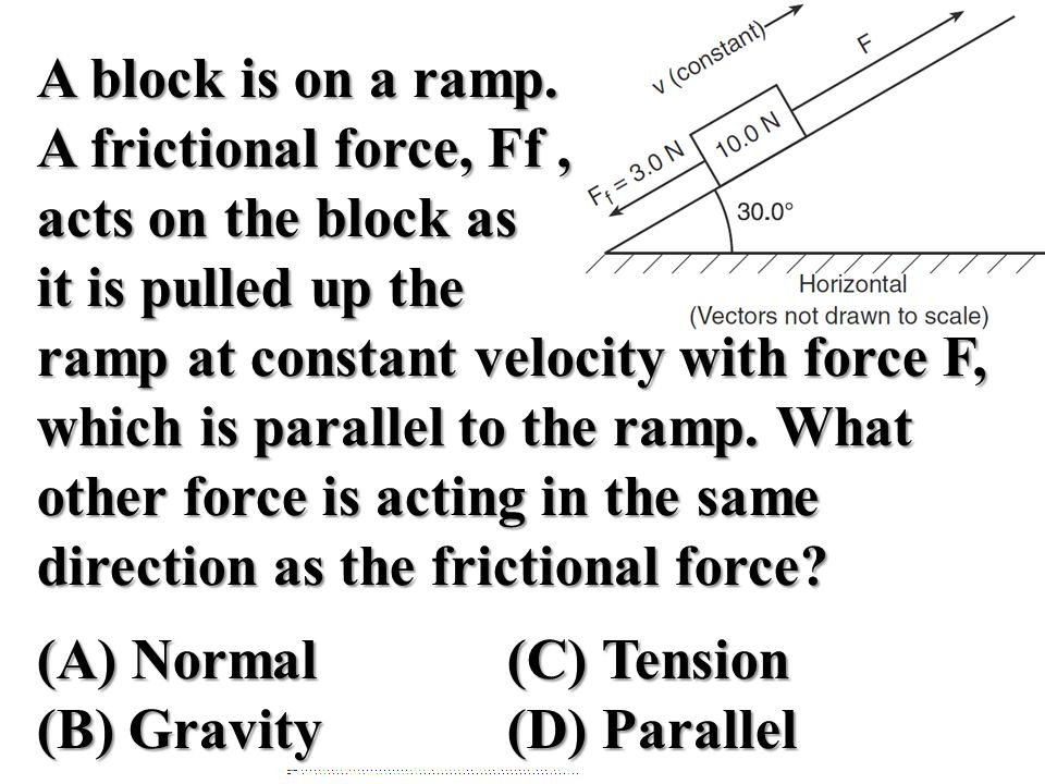 A block is on a ramp. A frictional force, Ff, acts on the block as it is pulled up the ramp at constant velocity with force F, which is parallel to th
