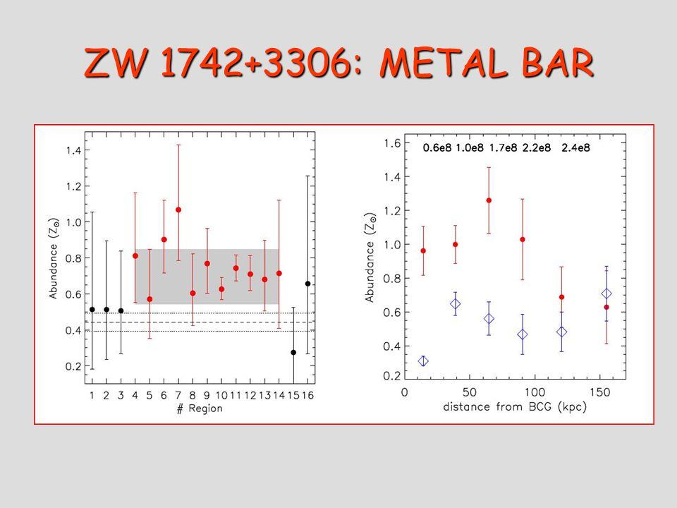 ZW 1742+3306: METAL BAR