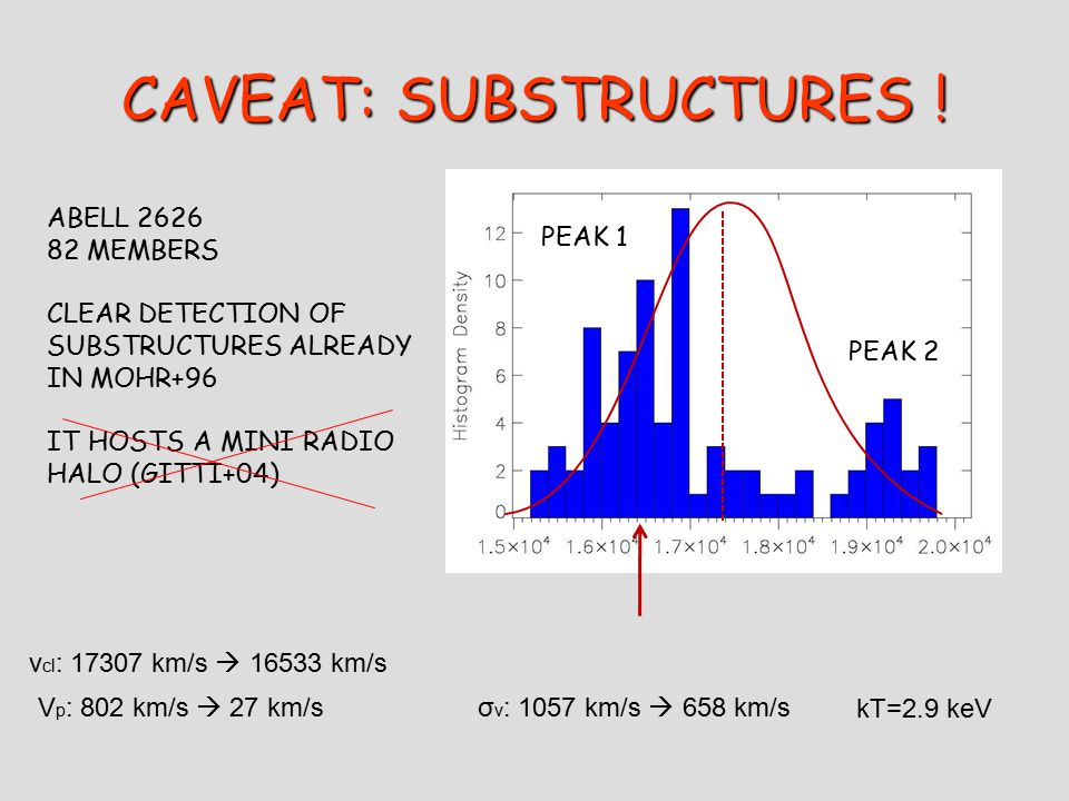 CAVEAT: SUBSTRUCTURES .