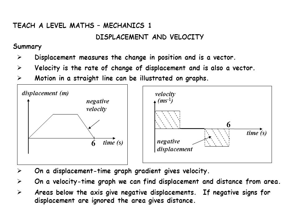 Summary DISPLACEMENT AND VELOCITY TEACH A LEVEL MATHS – MECHANICS 1  Displacement measures the change in position and is a vector.