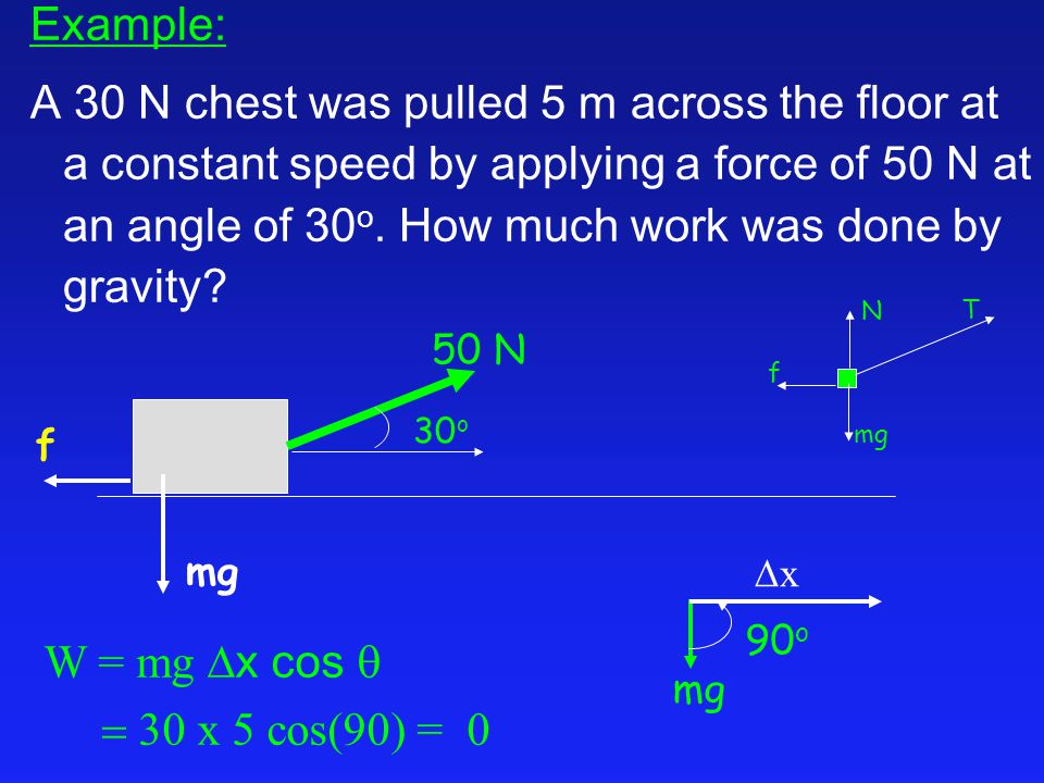 90 o xx W = mg  x cos   30 x 5 cos(90) =  T mg N f Example: A 30 N chest was pulled 5 m across the floor at a constant speed by applying a force of 50 N at an angle of 30 o.