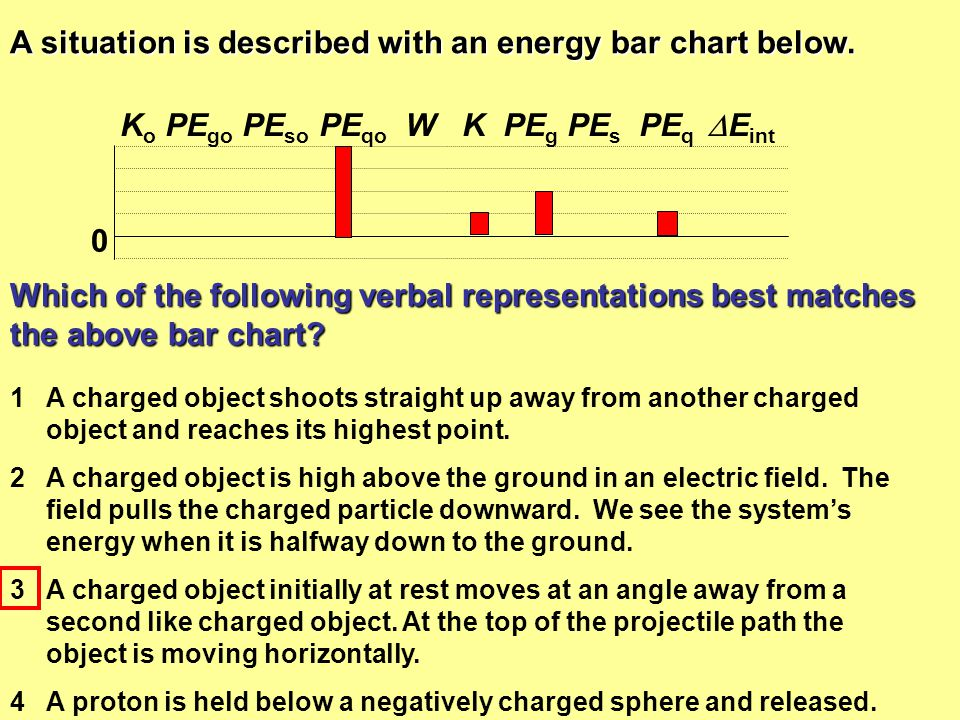 1A charged object shoots straight up away from another charged object and reaches its highest point. 2A charged object is high above the ground in an