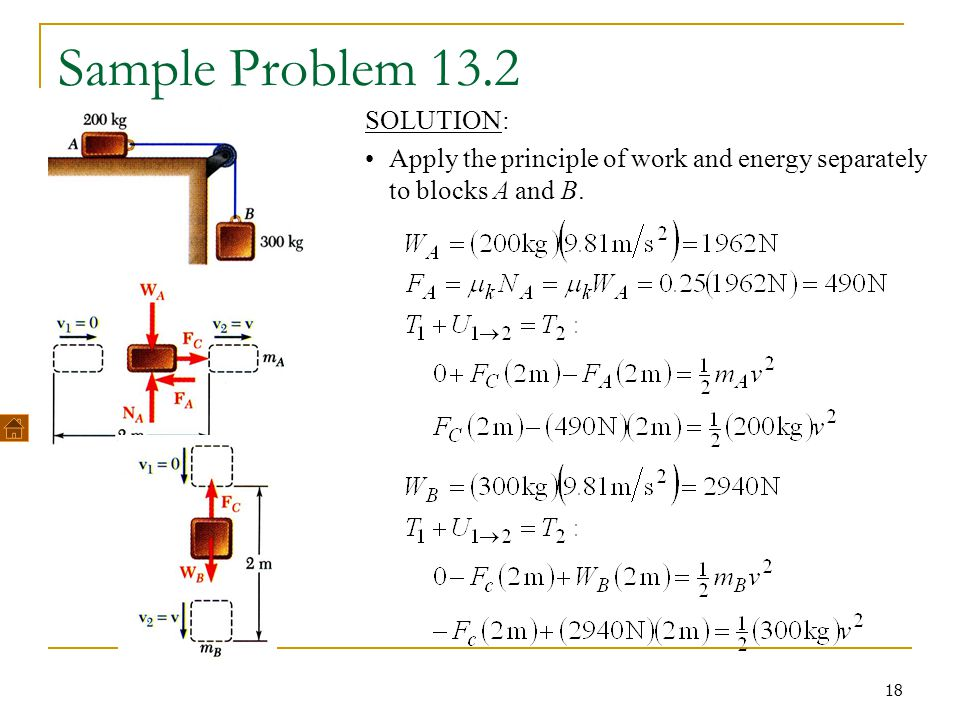 18 Sample Problem 13.2 SOLUTION: Apply the principle of work and energy separately to blocks A and B.