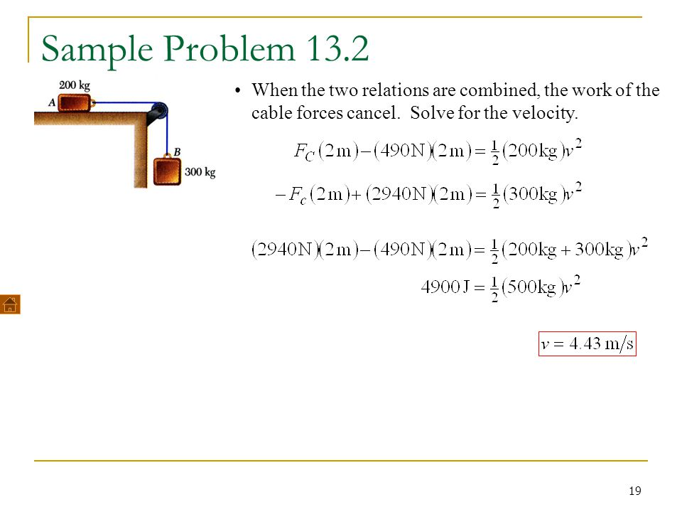 19 Sample Problem 13.2 When the two relations are combined, the work of the cable forces cancel. Solve for the velocity.