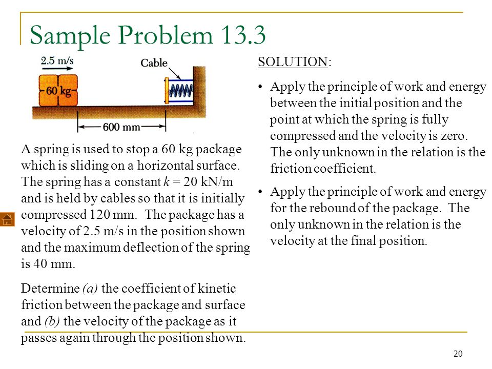 20 Sample Problem 13.3 A spring is used to stop a 60 kg package which is sliding on a horizontal surface.