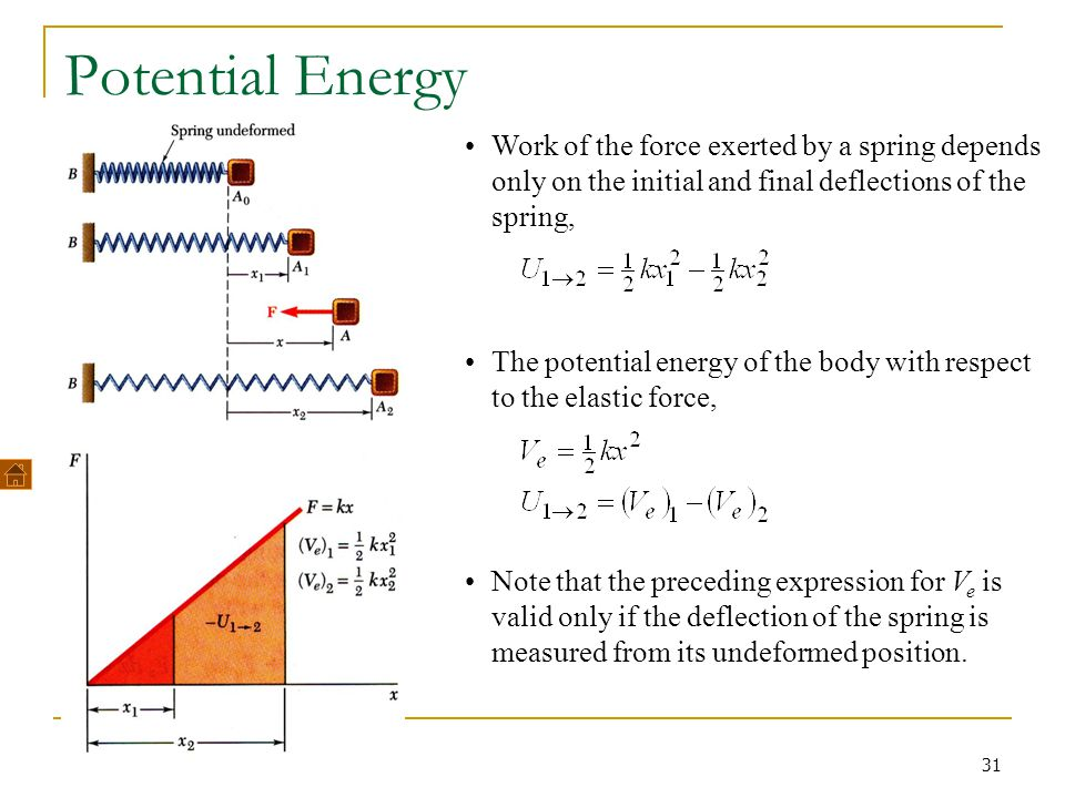 31 Potential Energy Work of the force exerted by a spring depends only on the initial and final deflections of the spring, The potential energy of the