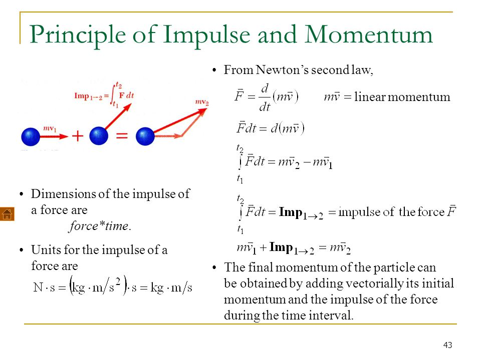 43 Principle of Impulse and Momentum From Newton's second law, linear momentum The final momentum of the particle can be obtained by adding vectorially its initial momentum and the impulse of the force during the time interval.