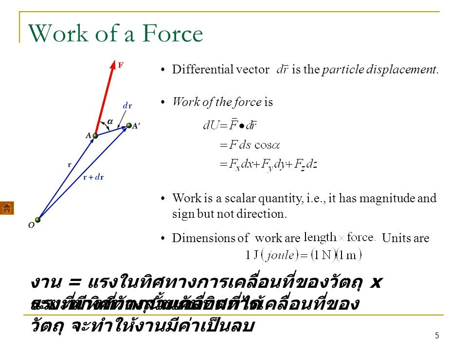 5 Work of a Force Differential vectoris the particle displacement. Work of the force is Work is a scalar quantity, i.e., it has magnitude and sign but