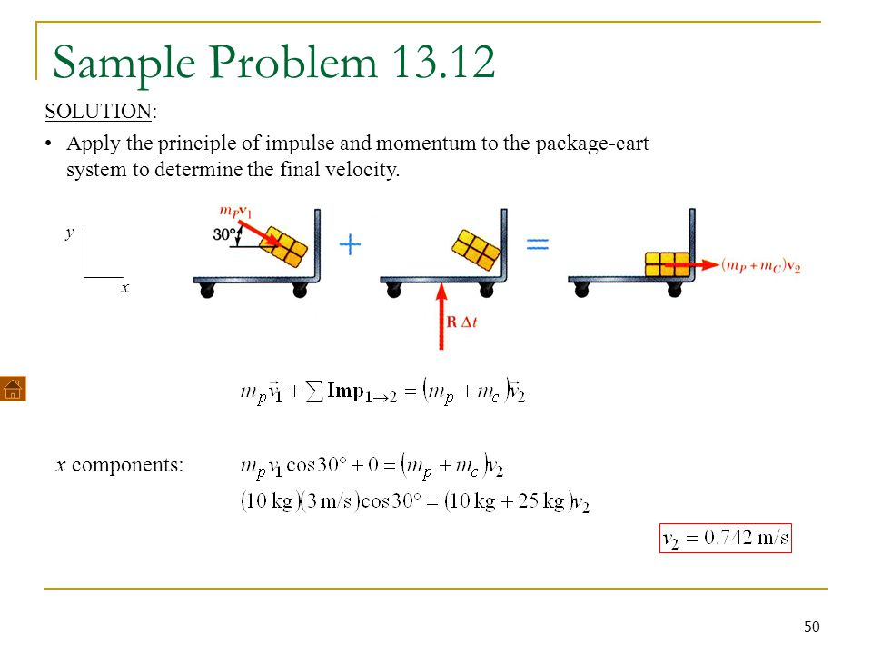 50 Sample Problem 13.12 SOLUTION: Apply the principle of impulse and momentum to the package-cart system to determine the final velocity. x y x compon