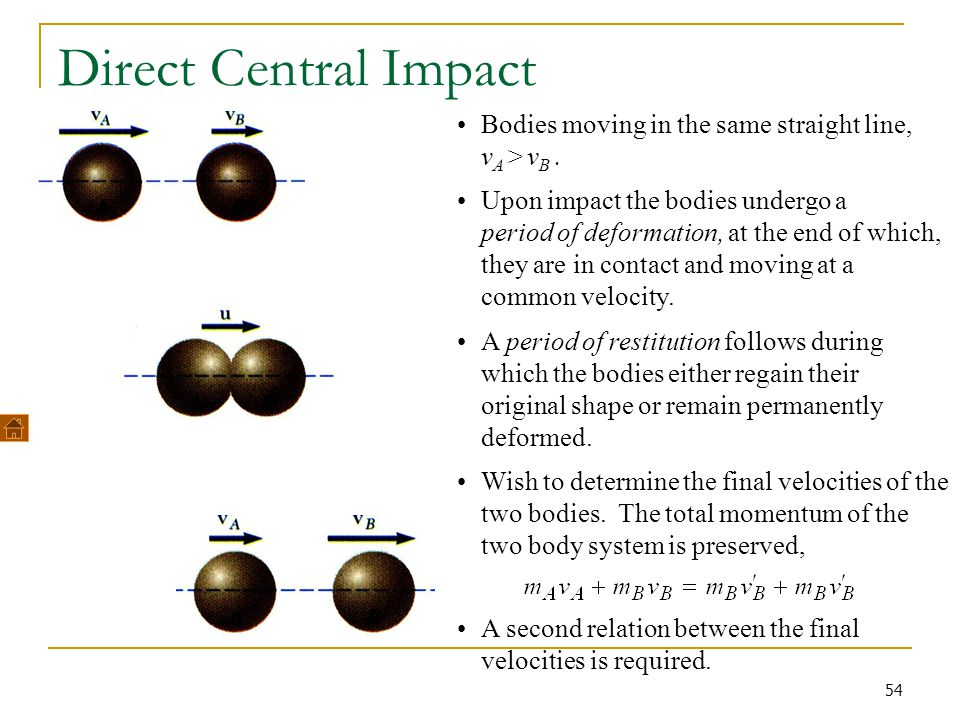 54 Direct Central Impact Bodies moving in the same straight line, v A > v B. Upon impact the bodies undergo a period of deformation, at the end of whi