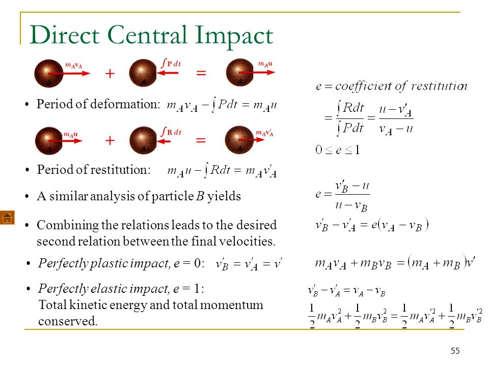 55 Direct Central Impact Period of deformation: Period of restitution: A similar analysis of particle B yields Combining the relations leads to the de