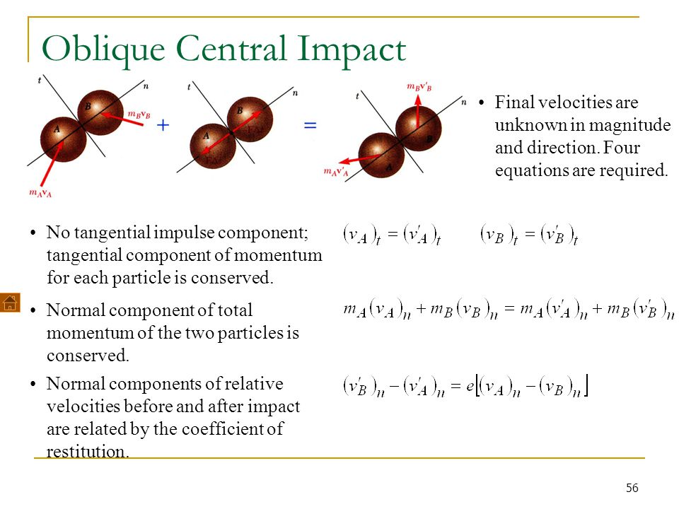 56 Oblique Central Impact Final velocities are unknown in magnitude and direction. Four equations are required. No tangential impulse component; tange