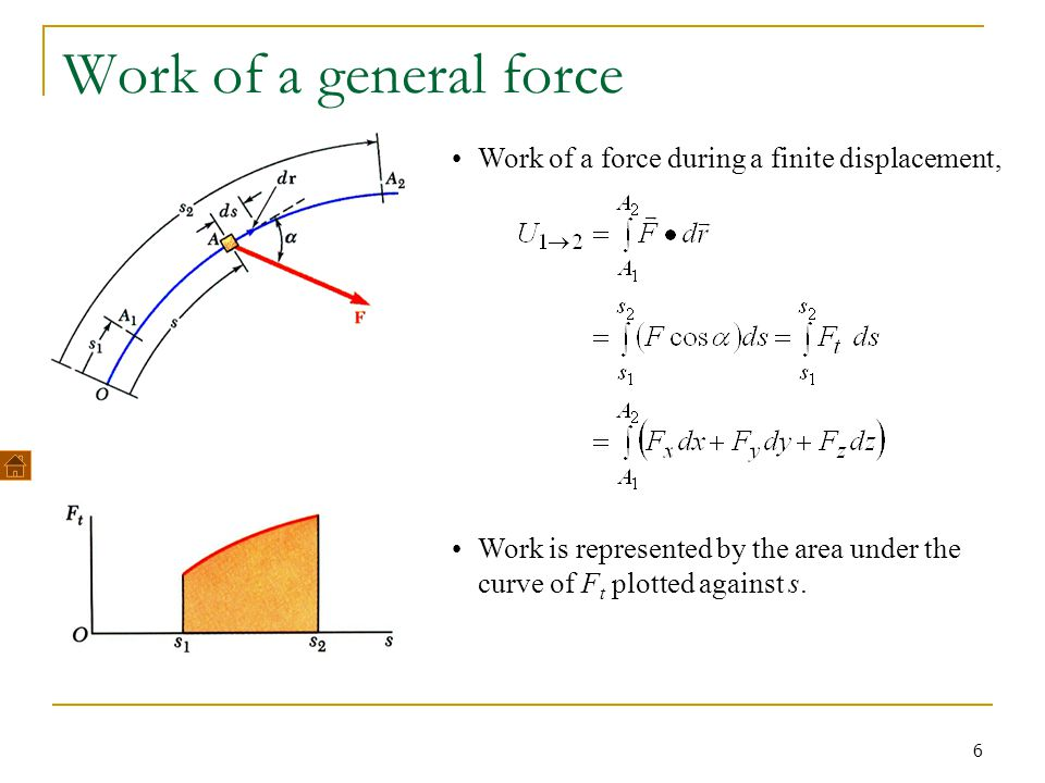 6 Work of a general force Work of a force during a finite displacement, Work is represented by the area under the curve of F t plotted against s.