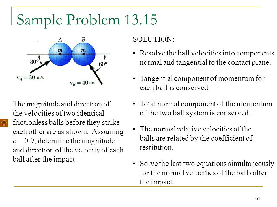 61 Sample Problem 13.15 The magnitude and direction of the velocities of two identical frictionless balls before they strike each other are as shown.