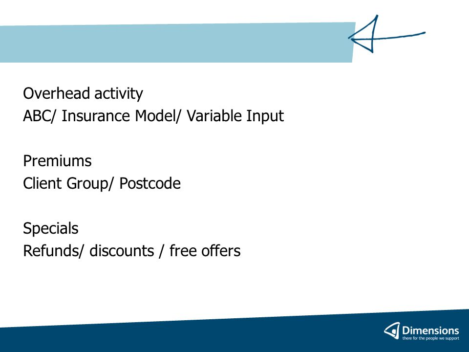 Overhead activity ABC/ Insurance Model/ Variable Input Premiums Client Group/ Postcode Specials Refunds/ discounts / free offers