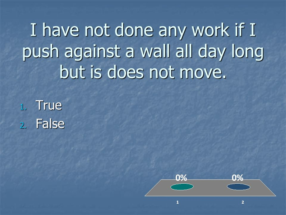 I have not done any work if I push against a wall all day long but is does not move.