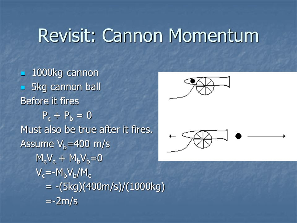 Revisit: Cannon Momentum 1000kg cannon 1000kg cannon 5kg cannon ball 5kg cannon ball Before it fires P c + P b = 0 P c + P b = 0 Must also be true after it fires.