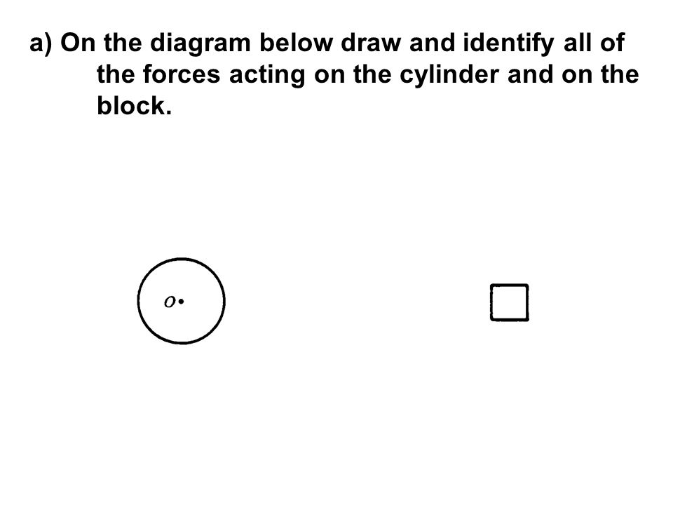 a) On the diagram below draw and identify all of the forces acting on the cylinder and on the block.