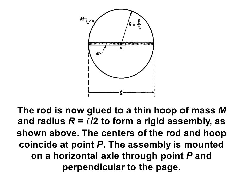 The rod is now glued to a thin hoop of mass M and radius R = l /2 to form a rigid assembly, as shown above. The centers of the rod and hoop coincide a