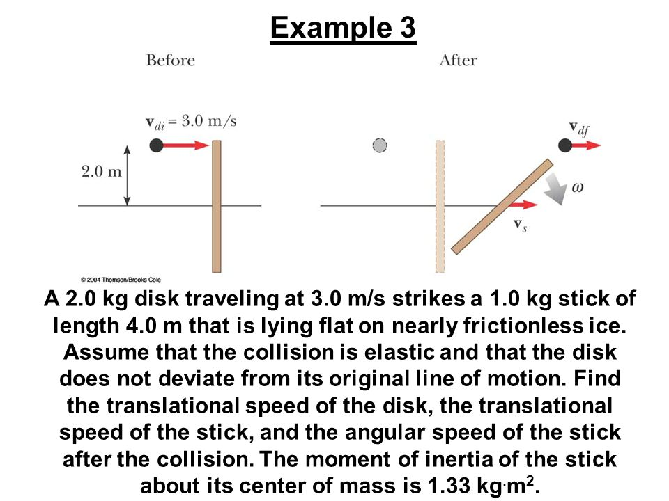 A 2.0 kg disk traveling at 3.0 m/s strikes a 1.0 kg stick of length 4.0 m that is lying flat on nearly frictionless ice. Assume that the collision is