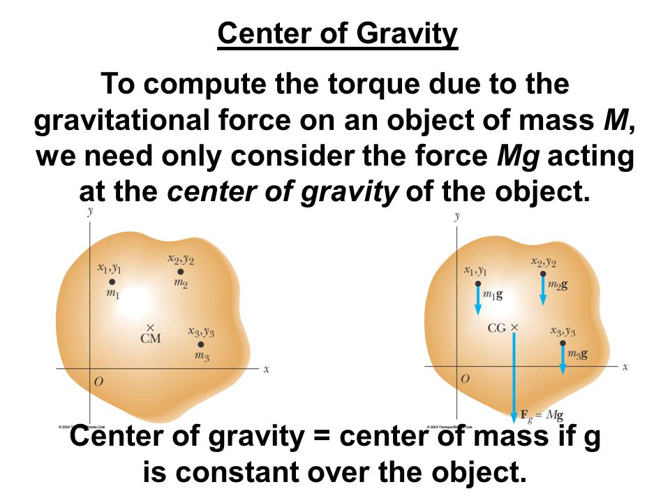 Center of Gravity To compute the torque due to the gravitational force on an object of mass M, we need only consider the force Mg acting at the center