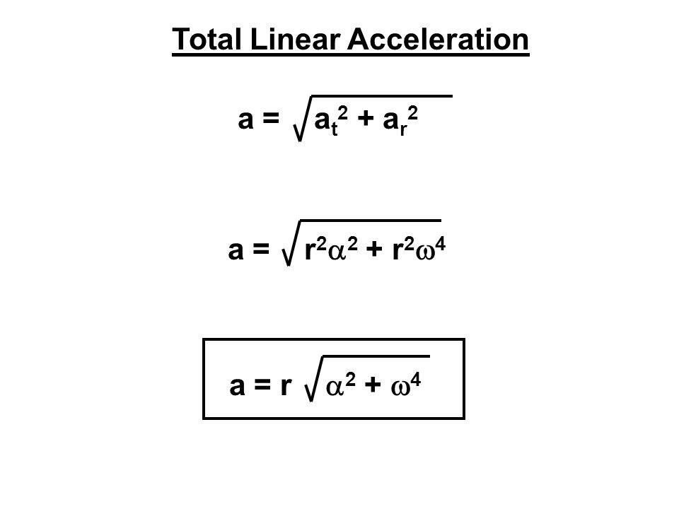 Total Linear Acceleration a = a t 2 + a r 2 a = r 2  2 + r 2  4 a = r  2 +  4