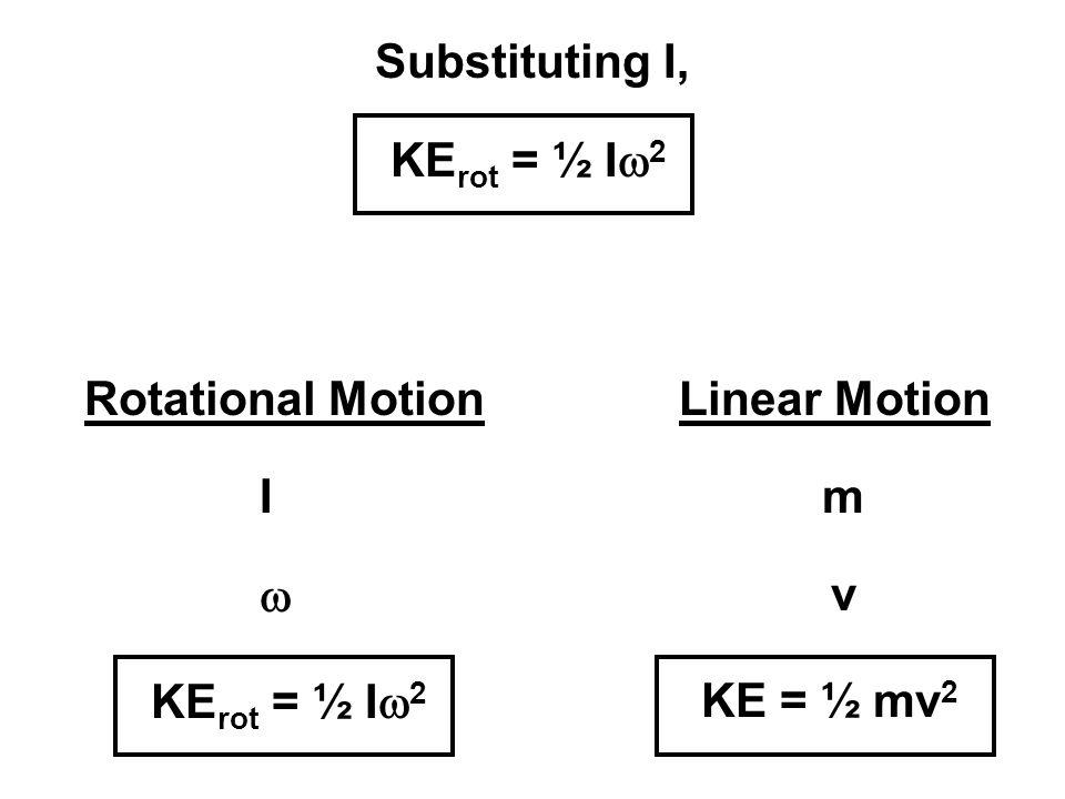 Rotational MotionLinear Motion Im  v Substituting I, KE rot = ½ I  2 KE = ½ mv 2