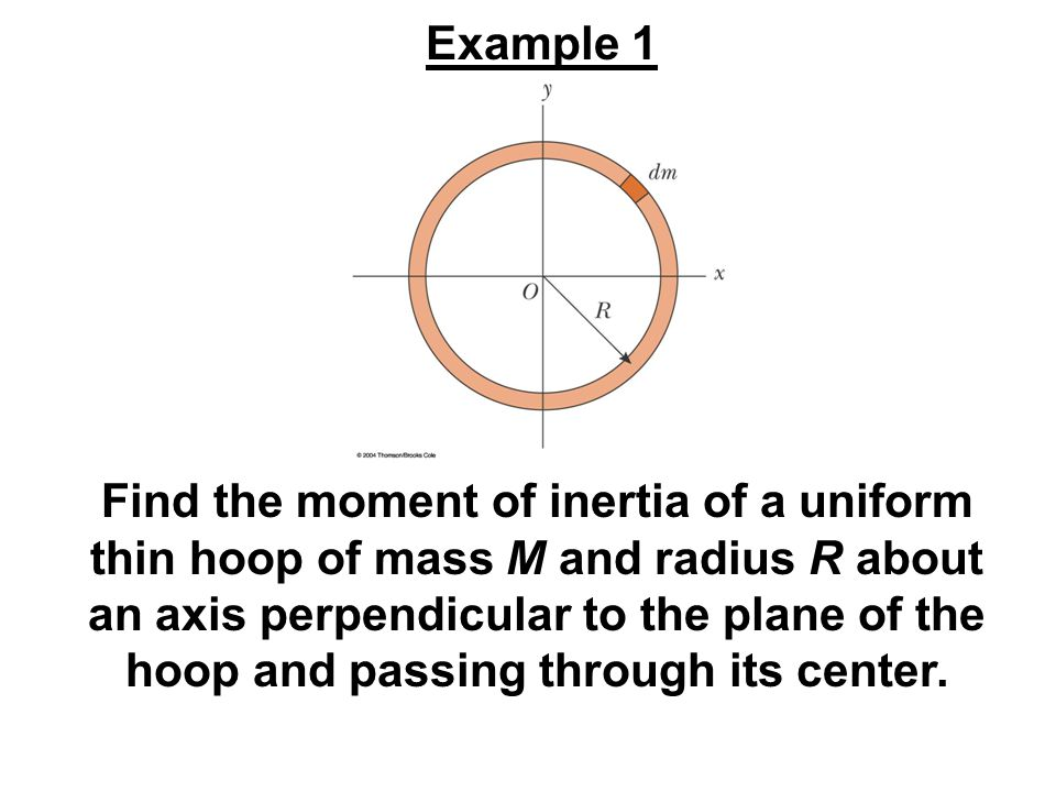 Find the moment of inertia of a uniform thin hoop of mass M and radius R about an axis perpendicular to the plane of the hoop and passing through its