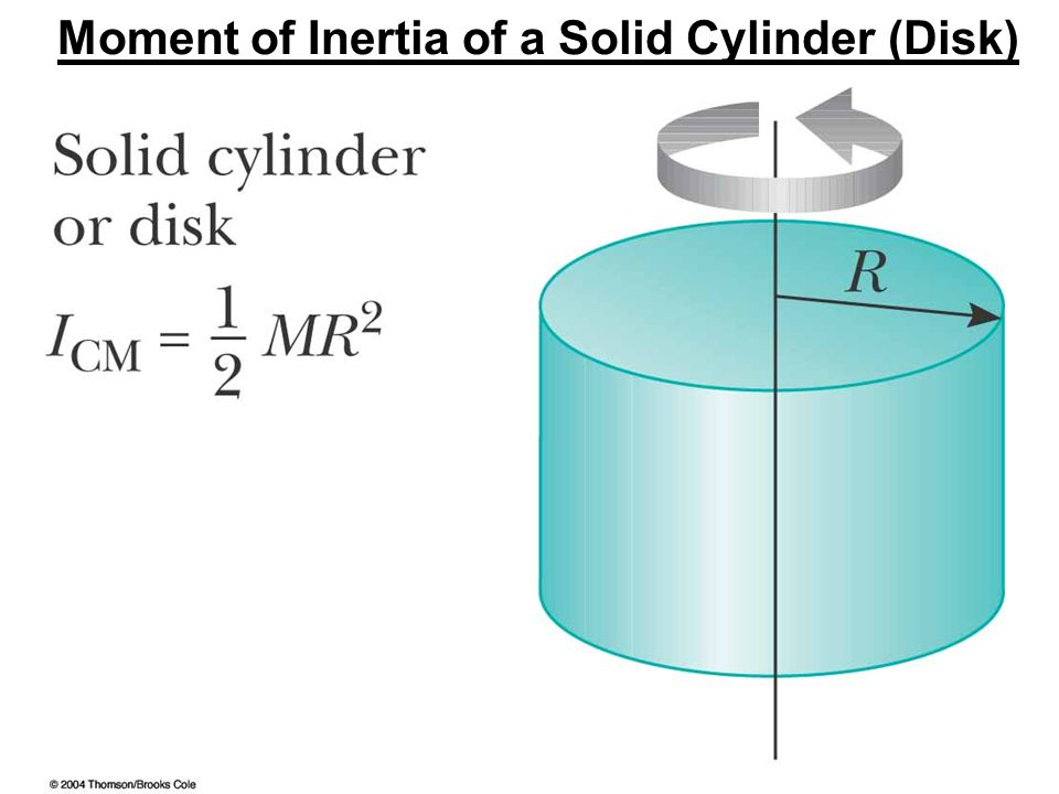 Moment of Inertia of a Solid Cylinder (Disk)