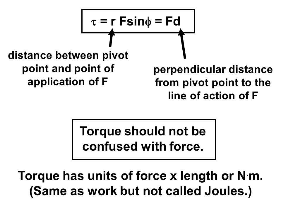 = r Fsin  = Fd distance between pivot point and point of application of F perpendicular distance from pivot point to the line of action of F Torque