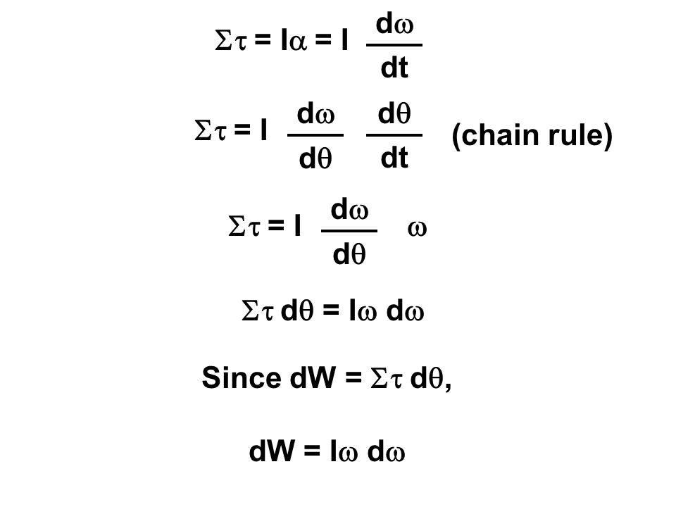  = I  = I dd dt  = I dd dd  dd dd dd dt (chain rule)  d  = I  d  Since dW =  d , dW = I  d 