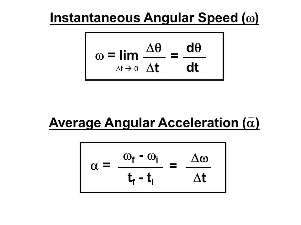 Instantaneous Angular Speed (  )  = lim  t  0  tt = dt dd Average Angular Acceleration (  )  =  f -  i t f - t i =  tt