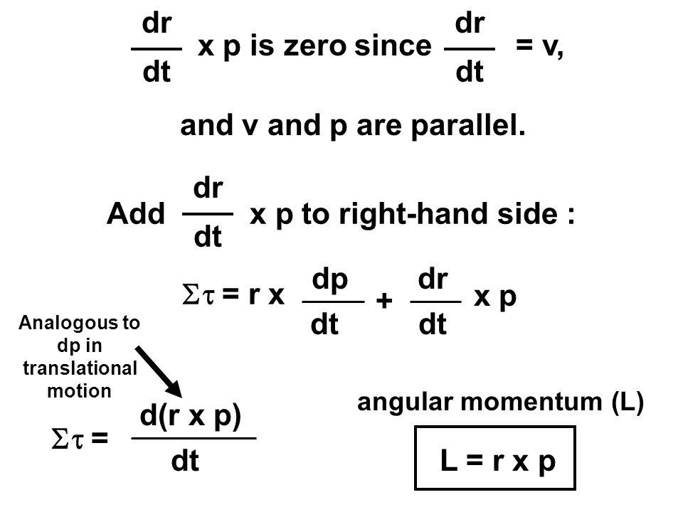 x p is zero since = v, dr dt dr dt and v and p are parallel. Add x p to right-hand side : dr dt  = r x dp dt + dr dt x p  = d(r x p) dt Analogous