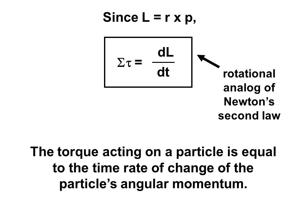 Since L = r x p,  = dL dt rotational analog of Newton's second law The torque acting on a particle is equal to the time rate of change of the partic