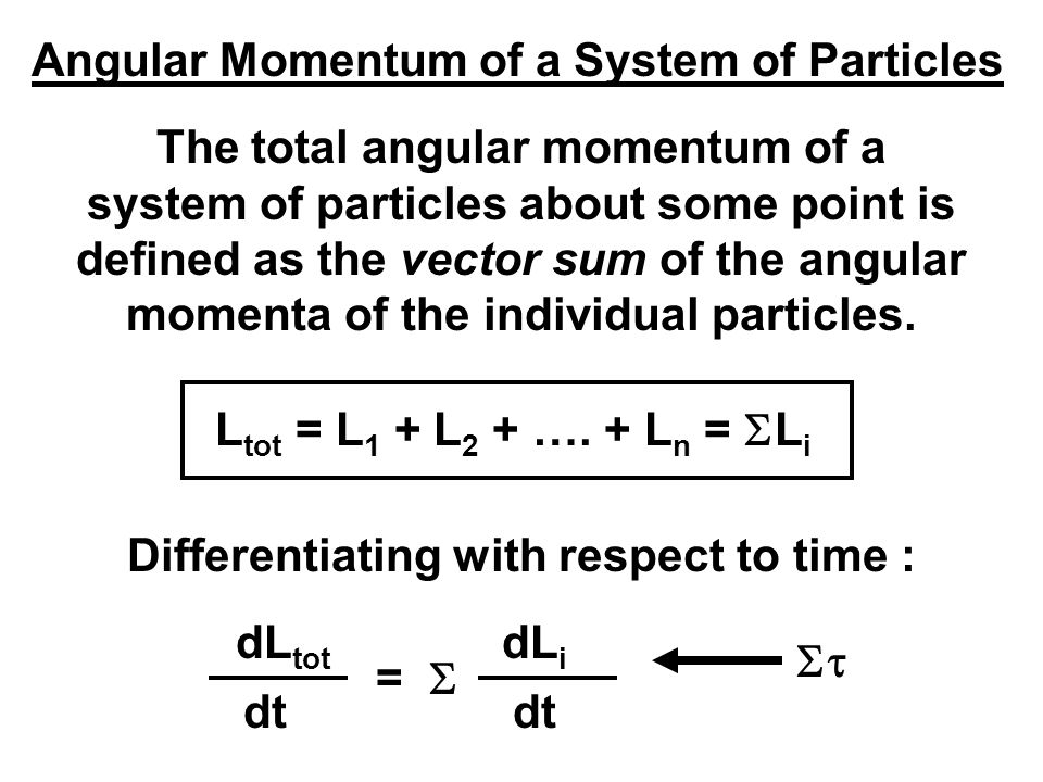 Angular Momentum of a System of Particles The total angular momentum of a system of particles about some point is defined as the vector sum of the ang