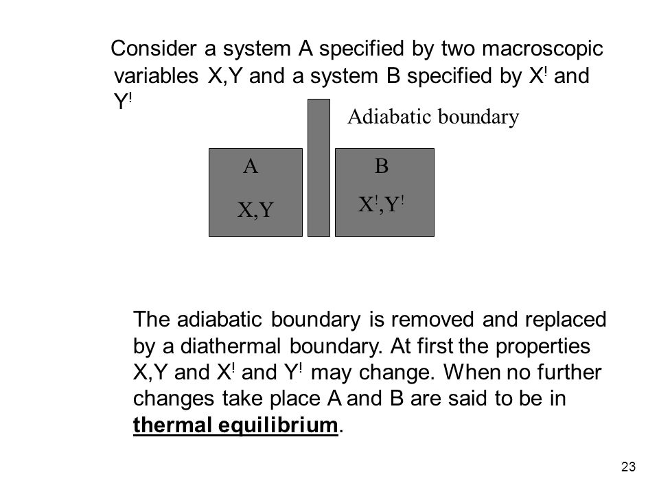 23 Consider a system A specified by two macroscopic variables X,Y and a system B specified by X .