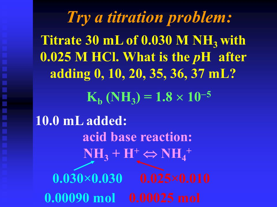 Try a titration problem: Titrate 30 mL of 0.030 M NH 3 with 0.025 M HCl.