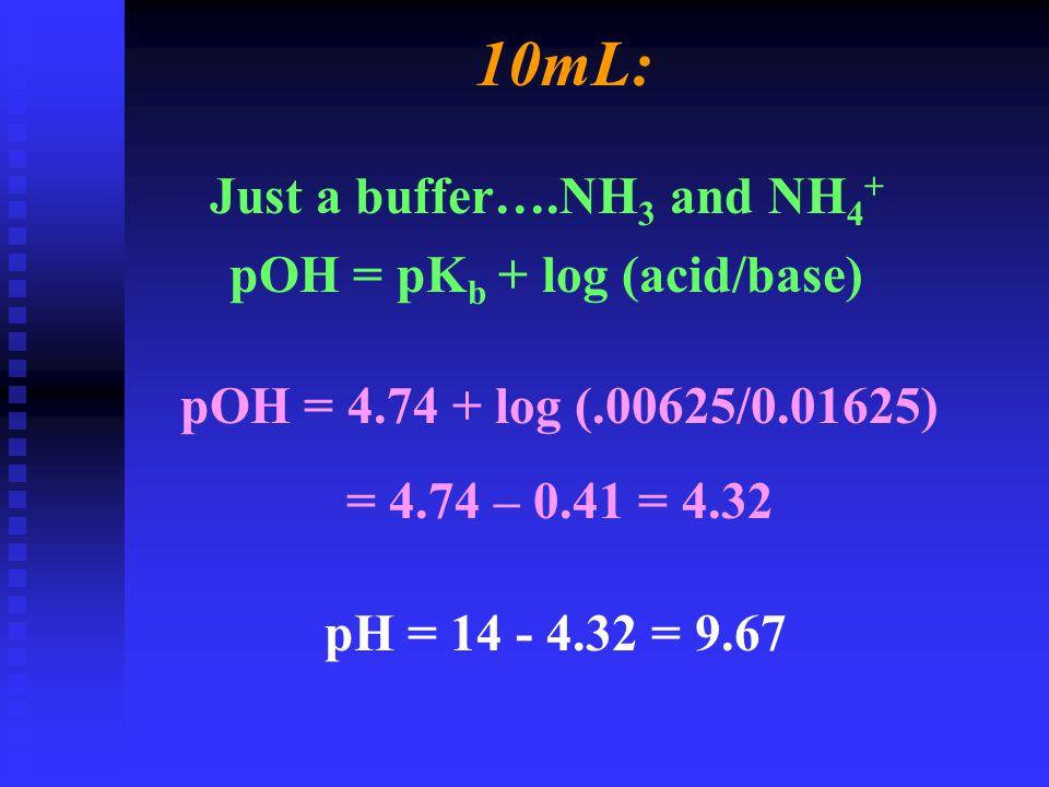 10mL: Just a buffer….NH 3 and NH 4 + pOH = pK b + log (acid/base) pH = 14 - 4.32 = 9.67 pOH = 4.74 + log (.00625/0.01625) = 4.74 – 0.41 = 4.32