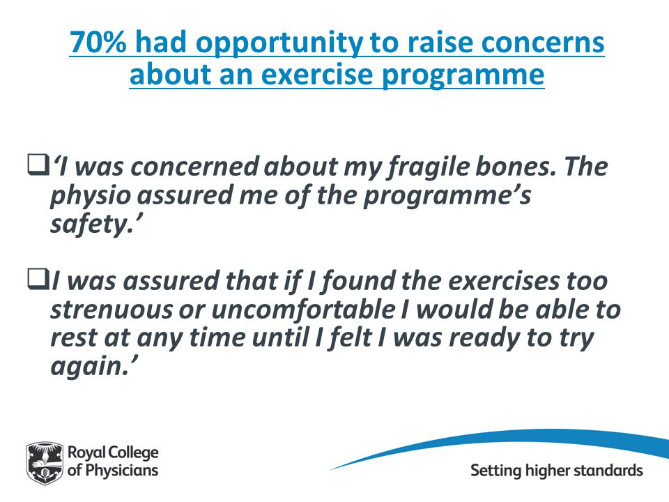 70% had opportunity to raise concerns about an exercise programme  'I was concerned about my fragile bones.