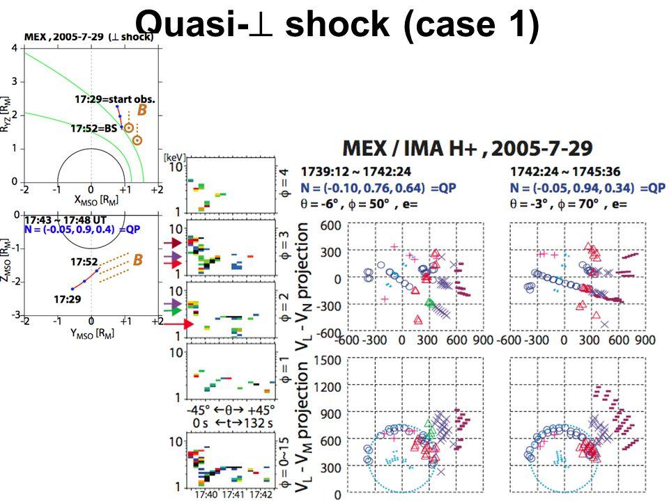 Quasi-  shock (case 1)