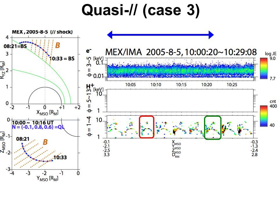 Quasi-// (case 3)