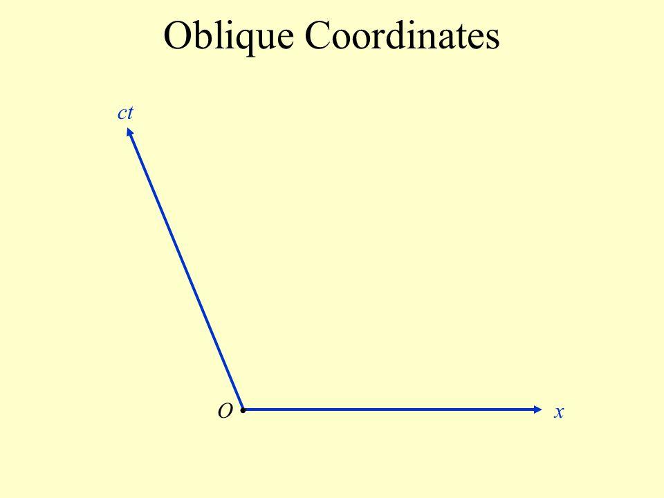Oblique Coordinates O ct x