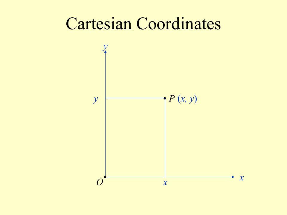 Cartesian Coordinates P O x y (x, y) x y