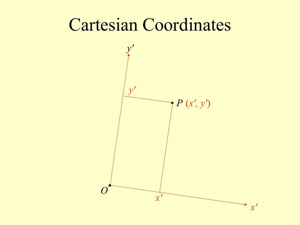 Cartesian Coordinates P O x'x' y'y' (x', y') x'x' y'y'