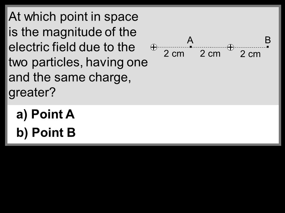 At which point in space is the magnitude of the electric field due to the two particles, having one and the same charge, greater.