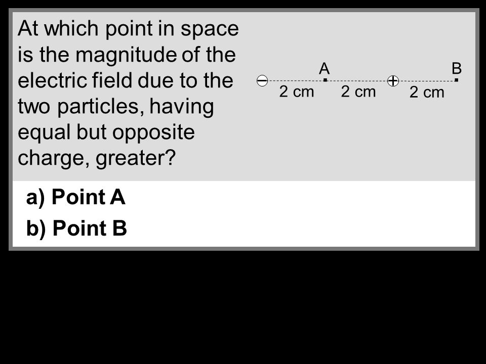 At which point in space is the magnitude of the electric field due to the two particles, having equal but opposite charge, greater.