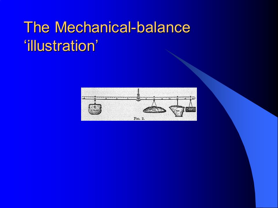 The Mechanical-balance 'illustration'