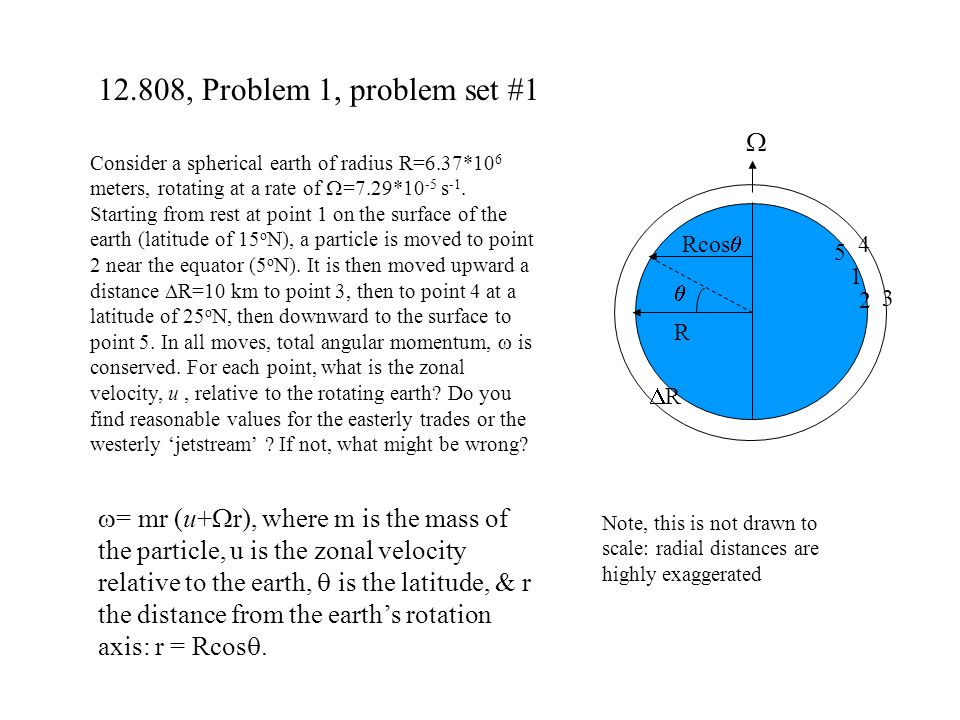 Consider a spherical earth of radius R=6.37*10 6 meters, rotating at a rate of  =7.29*10 -5 s -1. Starting from rest at point 1 on the surface of the