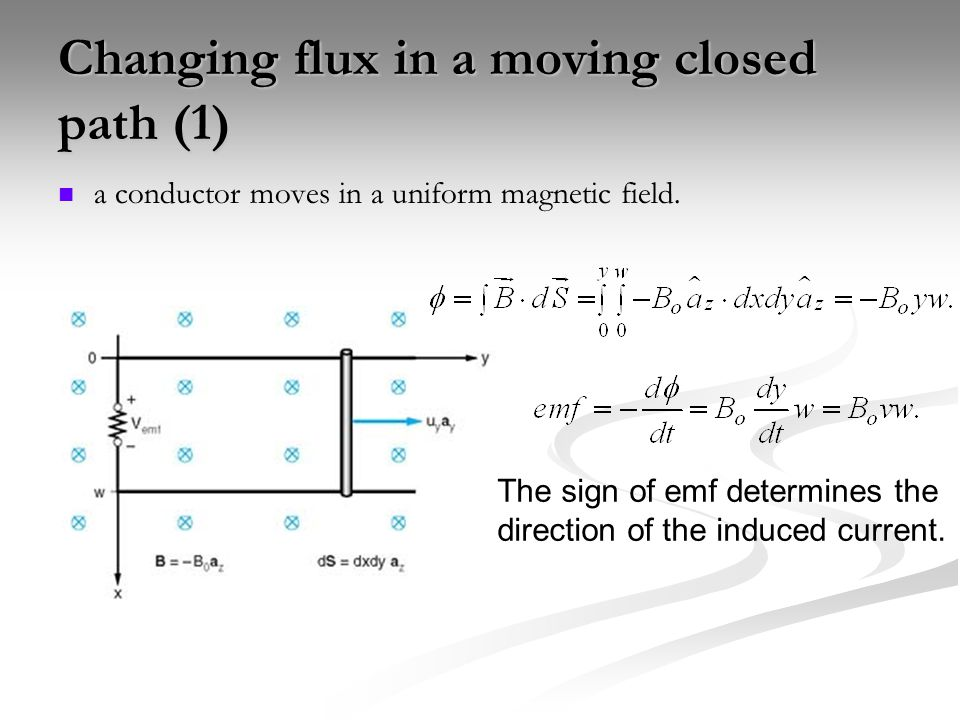 Changing flux in a moving closed path (2) Examine in a different point of view So we get V.